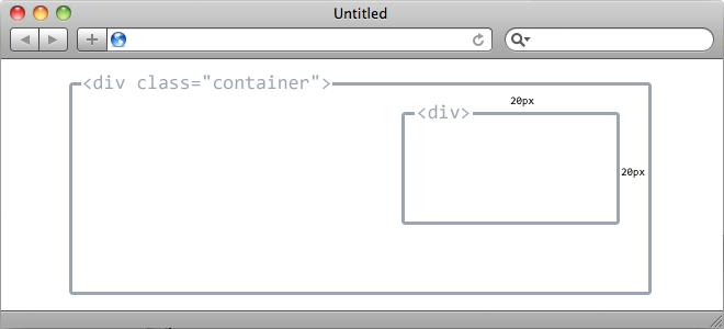Eléments HTML positionnés en CSS